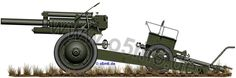Engines of the Red Army in WW2 - 122mm M-30 Howitzer