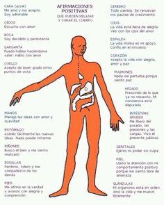 Afirmaciones positivas que pueden ayudarte a sanar y relajar tu cuerpo