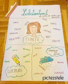 Clasa a III-a – pictezstele Romanian Language, Teacher Supplies, Summer Activities For Kids, School Humor, Worksheets For Kids, Kindergarten Activities, Kids Education, Kids And Parenting, Homeschooling