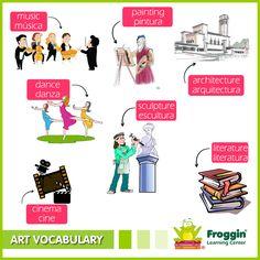 www.froggin.com.mx