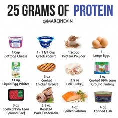 Credit: To Get 25 Grams of Protein? # Whether your goal is to build muscle lose fat improve your health or have more energy eating a sufficient amount protein will help you get there. Protein helps you recover from workouts get full a Protein Foods List, Best Protein, High Protein Recipes, Protein Snacks, Healthy Snacks, Healthy Recipes, Food With Most Protein, 30 Grams Of Protein, Good Sources Of Protein