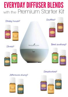 Diffuser blends using the oils in the Premium Starter Kit from Young Living Essential Oils 101, Essential Oil Diffuser Blends, Young Living Oils, Young Living Essential Oils, Back To Nature, Found Out, Just In Case, Diffuser Recipes, Diffuser