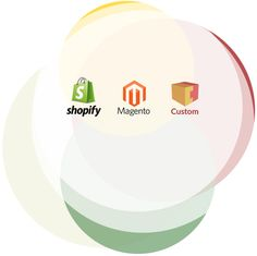 Sterco Digitex offers Customized Ecommerce Solutions and Services in PHP, .NET, Open Source such as Magento website and Shopify.