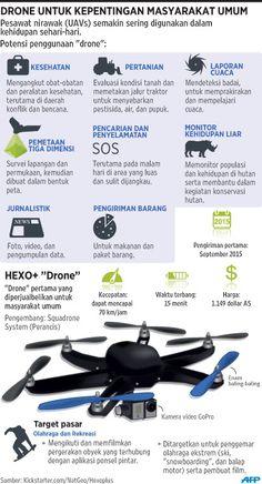 drone untuk masyarakat umum