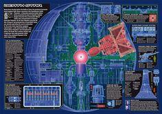 Death Star - Star Wars Blueprints
