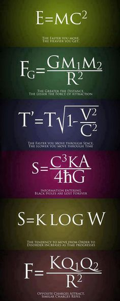 Equations explained in simple terms...
