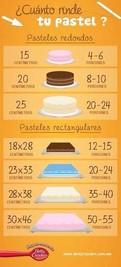 Betty Crocker Recetas e Ideas - Latin America Sweet Recipes, Cake Recipes, Dessert Recipes, Gourmet Desserts, Pastel Rectangular, Cake Sizes, Cake Servings, Cake Shop, Love Cake