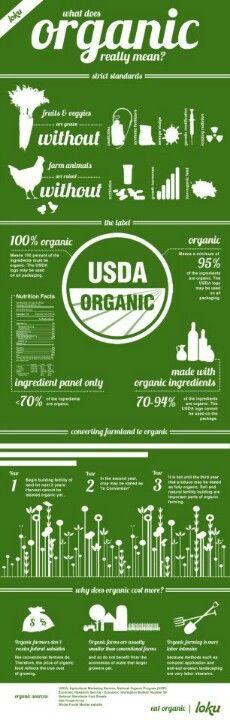 Organic?