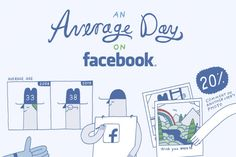 An Average Day on Facebook [Infographic]
