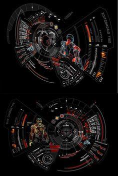 Iron Man Wallpaper, Dark Wallpaper, Wallpaper Backgrounds, Avengers Art, Stark Industries, Technology Wallpaper, Marvel Comic Universe, Head Up Display, Futuristic Design