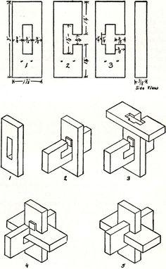 nœud complexe qui mélange et bloque 3 pièces différentes. Structure solide pouvant contenir plusieurs pièces.: