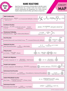 Chemistry Class 12, Chemistry Basics, Chemistry Projects, Chemistry Study Guide, Chemistry Worksheets, Chemistry Classroom, Chemistry Lessons, Physical Chemistry, Chemistry Notes