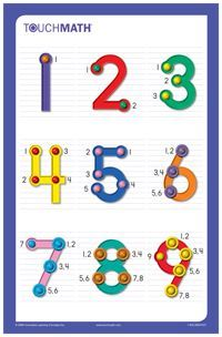Printables Free Touch Math Worksheets touch math nameplate and posters measurement data pinterest teacher appreciation week free download touchmath memory cue poster this colorful by instructions for use