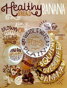 Hand Lettered banana bread ingredient list. www.stephsayshello.co.uk