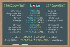 Konstrukcje porównawcze z THAN i TO - Loip Angielski Online English Words, English Lessons, Learn English, Polish Language, Perfect English, Education English, English Vocabulary, Grammar, Knowledge