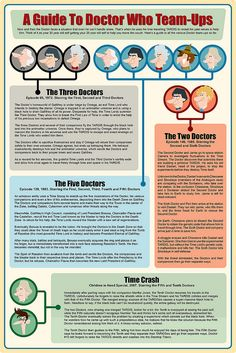 Doctor Who Team-Up Infographic by bob canada, via Flickr