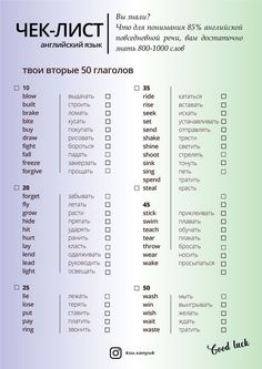 Slang English, English Speech, English Phrases, English Idioms, English Lessons, English Vocabulary, English Time, Learn English Words, English Book