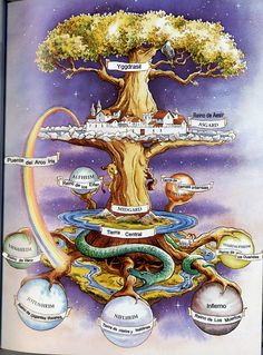 In Norse Mythology,YGGDRASIL there are nine worlds, and these are divided into three levels:The Asgard the home of aesir ,Vanaheim the home of Vanir,Alfheim the home of light Elves. Description from pinterest.com. I searched for this on bing.com/images