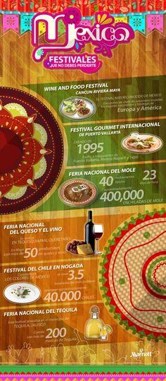 México siempre ha sido reconocido por la grandeza de su gastronomía, la enorme variedad de platillos e ingredientes, por eso te invitamos a que con la ayuda de la bloggera Elsie Mendez del Blog Los Sabores de México, descubras esos 3 festivales gastronómicos que no debes perderte en tu visita a México. #México #Vacaciones #Gastronomía #Cultura #Tradiciones #Ferias #HotelesMarriott #Travel