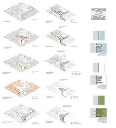 20151206_construction sequence diagram + conceptual diagram 36_4 Architecture Presentation Board, Presentation Boards, Sequence Diagram, Conceptual Architecture, Construction, Concept Diagram, Cool Designs, Layout, Landscape