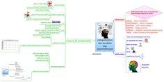 ecole2demain.org sites default files group-176 compensation_des_troubles_des_apprentissages.jpg