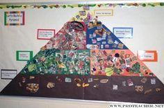 Science, Health, Food Pyramid: Let's Build a Pyramid Bulletin Board