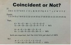 Good math formula or pure wisdom?