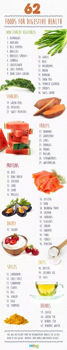 62 Foods For Digestive Health High In Magnesium, Iron, Zinc and B Vitamins. #eatclean #health