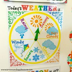 We're learning about the weather with this fun and colorful weather wheel! Perfect for circle time and it looks great on our calendar wall. Weather Kindergarten, Kindergarten Calendar, Classroom Calendar, Calendar Wall, School Calendar, Kids Calendar, Calendar Pages, 2021 Calendar, Classroom Board