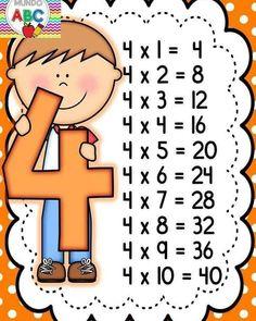 - 🌎Mundo Kids By Marly💋 - Tabuada pronta pra imprimir ! First Grade Activities, Kids Learning Activities, Preschool Worksheets, Diy Classroom Decorations, Classroom Projects, Multiplication Tricks, Subtraction Kindergarten, Math Tables, Math Sheets