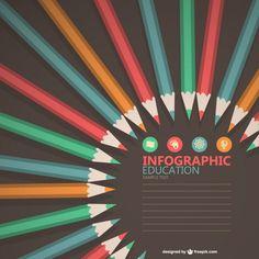 Education information graphics
