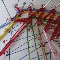Školička - rohy Bobbin Lace Patterns, Bruges, Lace Detail, Clothes Hanger, Tatting, Bobbin Lace, Bobbin Lacemaking, Butterflies, Dots