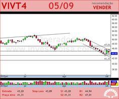 TELEF BRASIL - VIVT4 - 05/09/2012 #VIVT4 #analises #bovespa