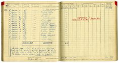 """In the closing entries for 1940 in his logbook, acting S/L Douglas RS """"Dougie"""" Bader records the DFC approved by acting AM William S Douglas for himself and F/O Hugh ND Tamblyn on 12 December, noting that under his command No 242 Squadron RAF has destroyed 67 enemy aircraft for the loss of 5 pilots in combat and 1 in an accident. The 30-year-old CO campaigned for an aggressive policy of assembling large formations of defensive fighters north of London to pound on the enemy to the south."""