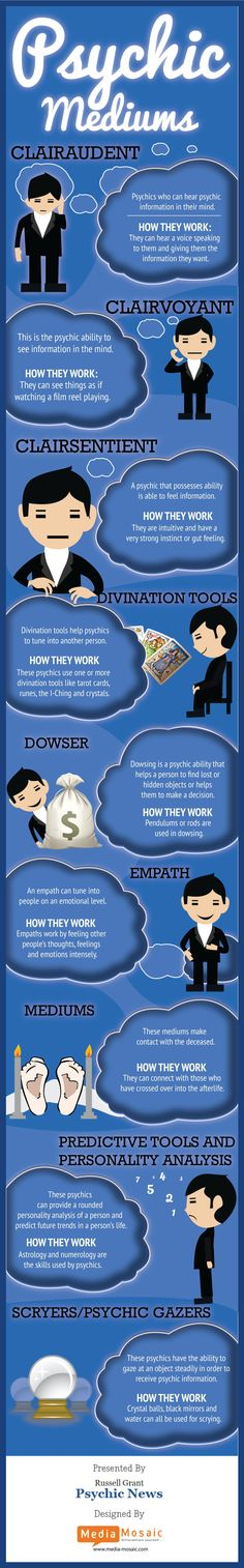 Psychic Mediums Infographic