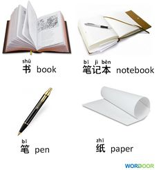 Chinese vocabulary - Here are some things you need for studying! Are we missing anything? #chinese #mandarin #language #studychinese #studymandarin #learnmandarin #learnchinese