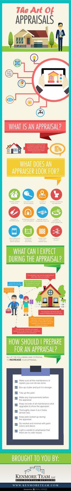 The Art Of Appraisals