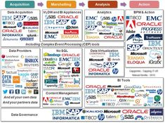 Big Data vendors and technologies, the list!