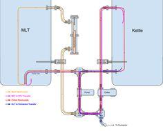 electric brewery (BIAB) wiring diagram   Brewing in 2019   Home brewing beer, Brewing, Brewing