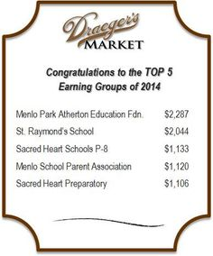 oday we showcase the top Draeger's Market groups for 2014! These groups were able to make a remarkable difference for the people and communities they serve. Congrats from all of us at eScrip! And thank you Draeger's for making this possible.