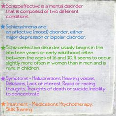 Skittles In The Pit: Mental Disorders - Schizoaffective Description, Symptoms and Treatments Abnormal Psychology, Psychology Disorders, Mental Disorders, Bipolar Disorder, Mental Health Illnesses, Mental Health Awareness, Mental Illness, Mental Health Nursing, Mental Health Quotes