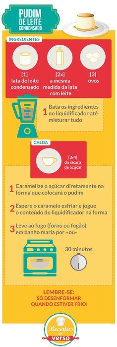 #pudim de leite condensado  #infográfico Portuguese Desserts, Portuguese Recipes, Easy Cooking, Cooking Recipes, Food Places, Mousse, Food Illustrations, Flan, Food Inspiration
