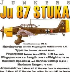 WARBIRDSHIRTS.COM presents German Warbirds, available on Polos, Caps, T-shirts, Sweatshirts and more. featuring here in our Germany collection the Ju 87 Stuka