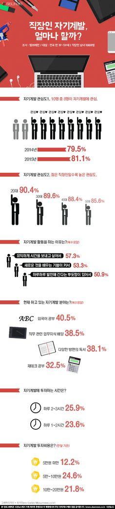 직장인 자기계발을 얼마나 할까? [인포그래픽] - 지식교양채널 시선뉴스