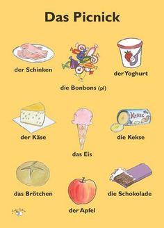 Resultado de imagen de food german spanish