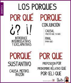 Spanish Basics: How to Describe a Person's Face – Learn Spanish Spanish Basics, Ap Spanish, Spanish Grammar, Spanish Vocabulary, Spanish Words, Spanish Language Learning, Spanish Lessons, How To Speak Spanish, Teaching Spanish