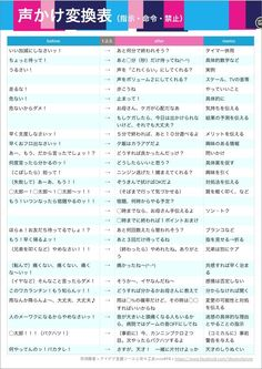 俺が長年貯め込んだグラフ・一覧・比較・図解フォルダが今、火を吹く Japanese Quotes, Life Words, Japanese Language, Wise Quotes, Self Development, Childcare, Kids And Parenting, Happy Life, Cool Words