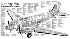 Douglas C-47 (DC-3)
