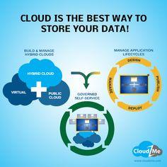 Cloud Computing  Azure Vm Vs Amazon Ec Vs Google Ce Cloud