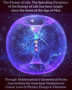 Merkaba Spirit Energy has been taught since the dawn of the age of man. and shown as sacred geometric symbols. Ages Of Man, Sacred Geometry Symbols, Geometric Symbols, Les Chakras, Cosmic Art, Chakra Meditation, Spirit Science, Visionary Art, Flower Of Life